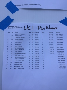 MSLA XC Results